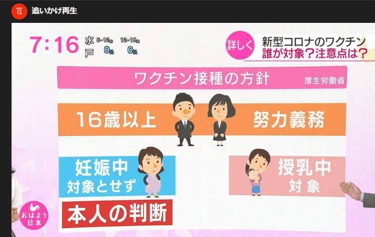 厚生 コロナ 中 労働省 授乳 ワクチン